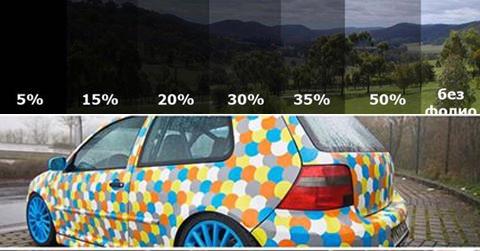 Как да направите Вашия автомобил по-различен!